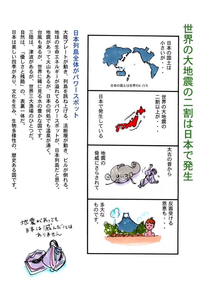 世界の地震